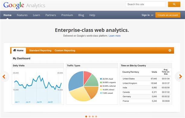 Google Analytics info