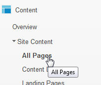 pages that website visitors are reading